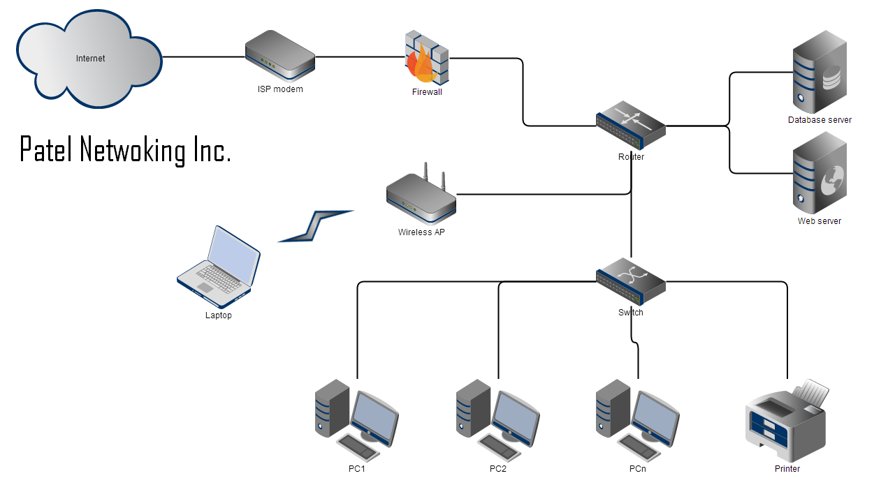 how to connect new computer to network